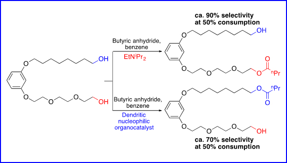 Base- and Catalyst-induced Orthogonal Site-selectivities in Acylation of Amphiphilic Diols