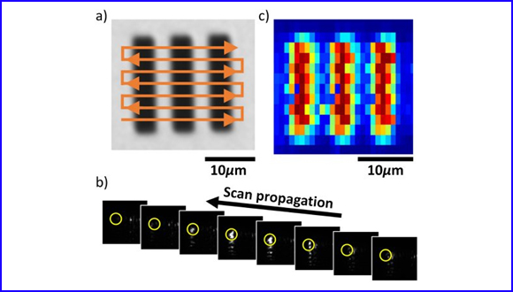 Non-Diffracting Beams for Label-Free Imaging Through Turbid Media
