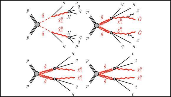 Feynman diagrams illustrating new-physics processes in which exotic long-lived particles might be produced