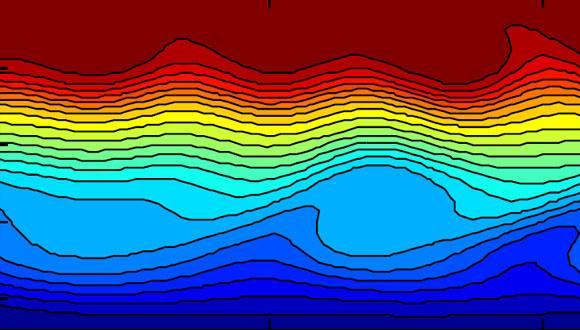 Flow regimes of the upper tropospheric jet stream